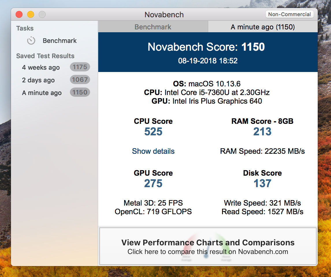 13インチMacBook Pro 性能 総合評価
