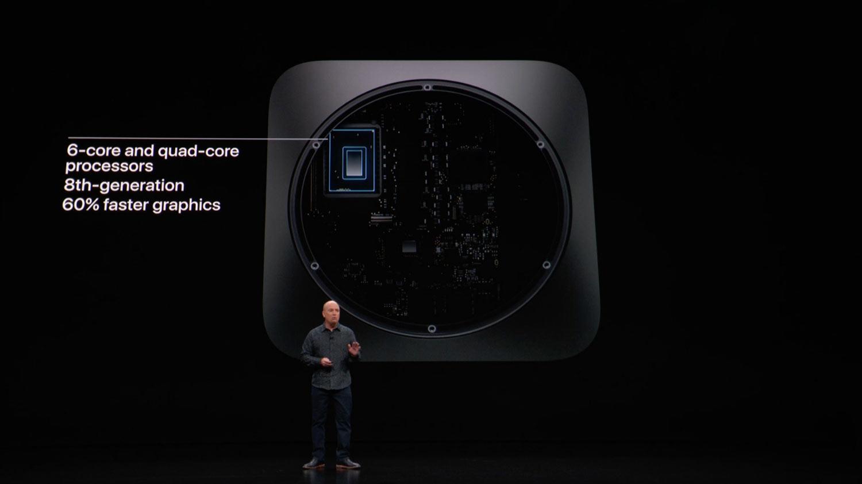 mac mini 6コアCPU